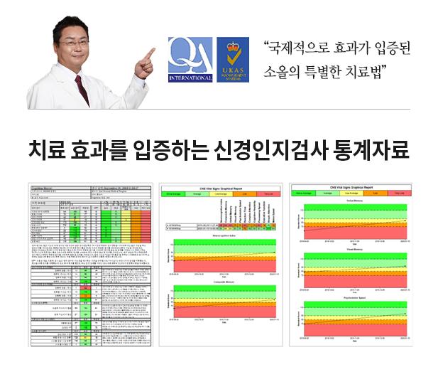신경인지검사 통계자료